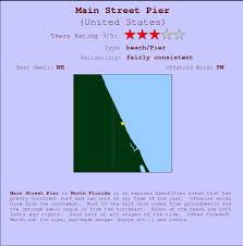 Main Street Pier Surf Forecast And Surf Reports Florida