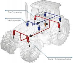 Industrial Suspension Systems Lord Corp