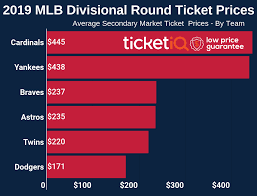 Astros Seating Chart 2017 Where To Find The Cheapest Astros World Series Tickets