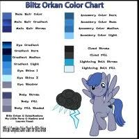 Anime Eye Color Meaning Chart Anime Eye Color Meaning Chart The 25 Best Eye Color