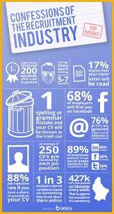 4+ resume statistics
