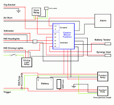wiring diagram for driving lights with a relay wiring driving Kc Light Switch Wiring Diagram Free Download marvellous installing hid driving and headlights, etc adventure wiring diagram for driving lights with a KC Lights Wiring-Diagram No Relay Guide
