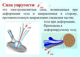Конспект урока Сила упругости Закон Гука физика уроки Сила упругости это электромагнитная сила возникающая при деформации тела и направленная в сторону