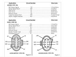ford e4od transmission wiring diagram 95 bronco wiring diagram e4od wiring schematic 92 wiring diagrams best1992 ford f250 e40d trans crazy shift doesn u0027t