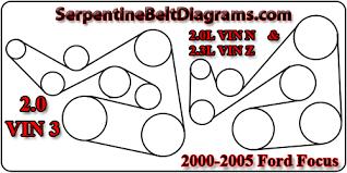2007 focus serpentine belt diagram modern design of wiring diagram • 2005 focus belt diagram schematic wiring diagrams rh 42 koch foerderbandtrommeln de 2007 chevy tahoe serpentine belt diagram 2007 ford focus 2 0 serpentine