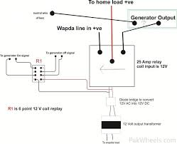 generator automatic changeover switch wiring diagram pdf generator changeover switch wiring diagram ukrobstep com on generator automatic changeover switch wiring diagram pdf
