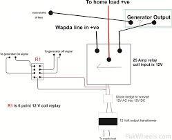 generator changeover switch wiring diagram nz generator generator changeover switch wiring diagram ukrobstep com on generator changeover switch wiring diagram nz