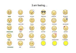 Can Emojis Foster Improved Communication Skills Ideas For Educators