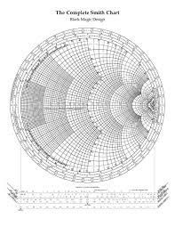 The Smith Chart Pdf Pdf Smith Chart Hardi Kurninato Academia Edu