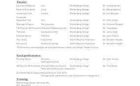Resume Template Open Office Resume Template Resume Templates For