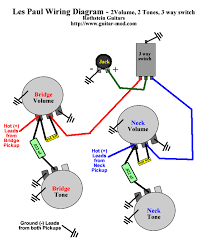 wiring diagram for 2 humbuckers 2 tone 2 volume 3 way switch i e gibson amp schematics at Epiphone Sg Wiring Schematic
