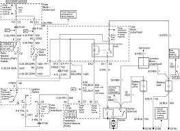 Wiring diagram 4x4 chevy silberado silverado buick century radio lesabre 2000 car software free diagrams for