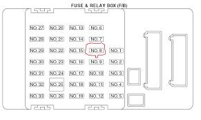 2011 subaru forester fuse box wiring diagram subaru b4 fuse box wiring diagram sitesubaru tribeca fuse box wiring diagram data 2013 subaru legacy