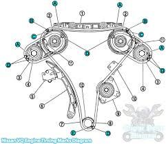 nissan pathfinder 3 5 l vq35de v6 engine timing marks 2001 nissan pathfinder 3 5 l vq35de v6 engine timing marks
