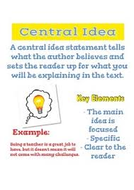 Main Idea Chart Examples Central Idea Anchor Chart Writing