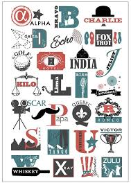 A spelling alphabet is also often called a phonetic alphabet, especially by amateur radio enthusiasts. Phonetic Alphabet Vintage Style Print Phonetic Alphabet Alphabet Pictures Alphabet Print
