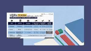 กำหนดการ TCAS64 เริ่ม 5 ม.ค.-15 มิ.ย. 2564 (4 รอบ 5 รูปแบบ)