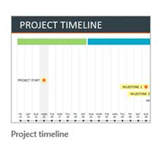 a timeline template how to make an excel timeline template
