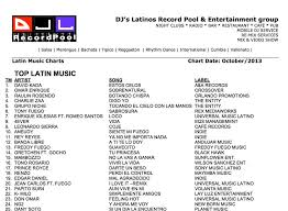 8 On The Charts And Climbing Thank You For The Support