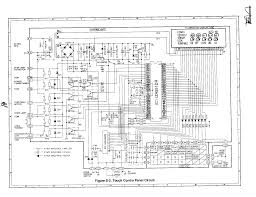 electrical panel wiring diagram electrical image electrical control wiring diagram electrical auto wiring diagram on electrical panel wiring diagram