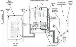 Lift Switch Diagram   Trusted Wiring Diagrams • as well Genesis Vertical Lift Wiring Diagram   Custom Wiring Diagram • additionally Bruno VPL 3100 Vertical Platform Lift   Bruno Platform Lift also Porch Lift Vertical Platform Wiring Diagram Electric Motor Control besides Porch Lift Wiring Diagram   Wiring Diagram And Schematics further Lift Switch Diagram   Trusted Wiring Diagrams • together with electric lift wiring diagram – davejenkins club likewise Vertical Wheel Chair Lift   Wheel Chair Porch Lift   ADA Wheelchair as well Wheelchair Porch Lifts furthermore Bruno® Residential Vertical Platform Lifts   Made in USA moreover Access Industries Porch Lift Wiring Diagram   Trusted Wiring Diagrams. on porch lift vertical platform wiring diagram