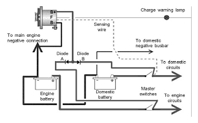 camper battery wiring diagram wiring diagram shrutiradio rv battery ground wire? at Camper Battery Wiring