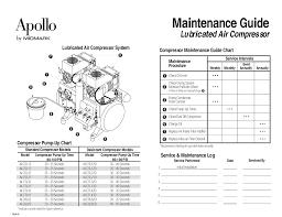 Air Compressor Psi Chart Alc Series Manualzz Com