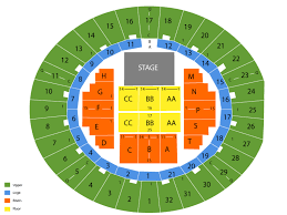 Neal S Blaisdell Arena Seating Chart Sports Simplyitickets