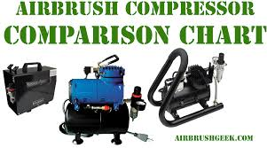Compressor Comparison Chart Airbrush Compressors Comparison Chart Airbrushgeek