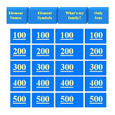 Jeopardy Template Online Sample Free Documents In Generator Baby For