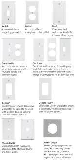 leviton wallplate configurations