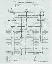 f 15 hydraulic system f 15 hydraulic system diagram