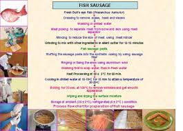 Processed Product Of Fish Fish Sausage Agropedia