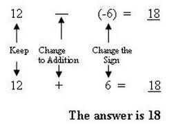 Integers Examples Integer Operations