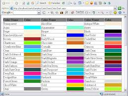 Color Chart With Names Color Chart Code Which Enumerates All The Names Of The Net