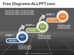 cycle diagram powerpoint templates     allppt com     daily     step diagram powerpoint template
