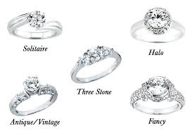 Wedding Ring Chart Engagement Ring Styles Gocare Co