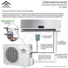 split air conditioning system. amazon.com: amvent 24000 btu 2 ton ductless wall mount mini split room air conditioner ac conditioning cooling system unit: home \u0026 kitchen e