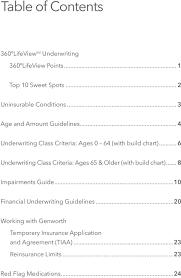 360 Lifeview Underwriting Genworth S Comprehensive Guide