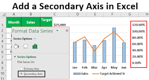 Excel Chart Secondary Axis Add A Secondary Axis In Excel How To Add Excel Chart