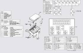 05 magnum fuse box diagram unique 2005 3500 dodge fuse diagram dodge dodge ram 1500 fuse diagram 05 magnum fuse box diagram unique 2005 3500 dodge fuse diagram dodge auto wiring diagrams instructions