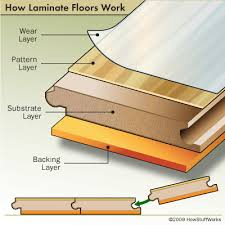 Awesome How Itu0027s Made. Laminate Flooring ... Amazing Ideas