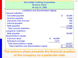 here is the liabilities and shareholders equity section of dress right s balance sheet notice
