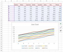 line charts dialog new to excel 2016