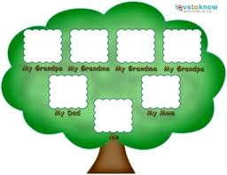 Kids Family Tree Template Entreprenons Me