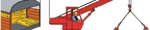 Стропальщик производственная практика Отчет по производственной практике в должности дублера мастера ООО Работа стропальщиками на строительном объекте