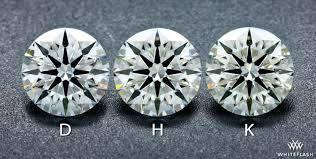 Diamond Color Colorless Vs Near Colorless And The Effect