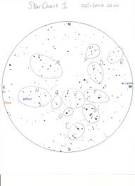 test exchange archive science olympiad student center wiki test middot star chart 1