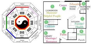 meeting room feng shui arrangement. Decorate Design Your Home With Feng Shui Flare Eieihome Bed Placement Rules Meeting Room Arrangement