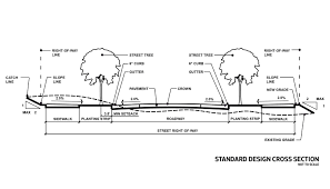 Sanitary Sewer Design Example Design Cross Section Seattle Streets Illustrated